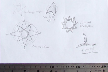 compass rose and enneagram
